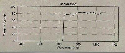 Optical Filter 850 Long Pass Filter 12.5mm Dia Pass Nir Blk Uv To 840 80 Ring