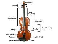 Violin lessons in Central London