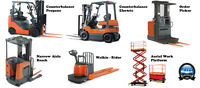 FORK LIFT TRAINING FOR NEW & EXPERIENCED OPERATORS