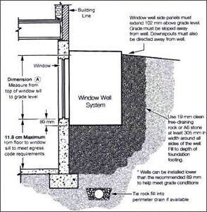 Excavating,foundation repairs,trenches,drywells and french drain Kitchener / Waterloo Kitchener Area image 6