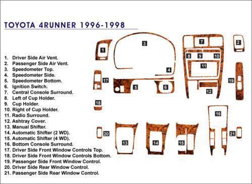 1996 toyota tacoma door parts diagram block and schematic diagrams u2022 rh lazysupply co