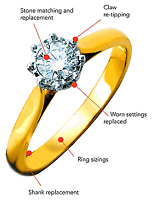 Professional Jewellery Repaire service at very low prices