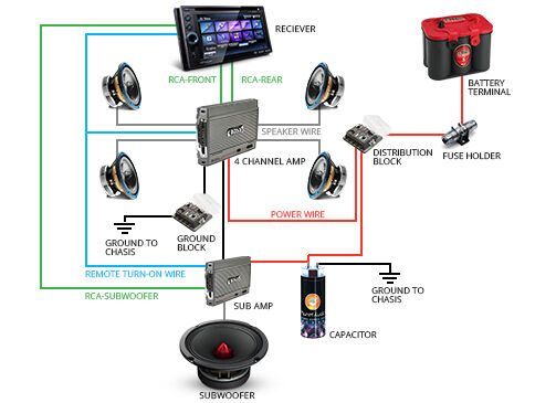 Shown here is a system with two &lifiers a 4-channel & for two  sc 1 st  eBay : wiring an amp - yogabreezes.com