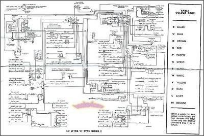 JAGUAR WIRING DIAGRAM ELECTRICAL XKE E TYPE 4.2 S2 1969-1971