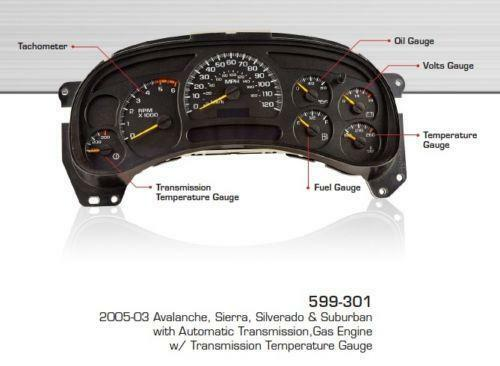 instrument cluster in need of repair Stuck speedometer stuck oil ... Images - Frompo