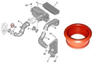 Joint Turbo 1 6 Hdi : joint souple de turbo 206 207 307 308 407 1007 5008 expert partner 1 6hdi 1434c8 ~ Voncanada.com Idées de Décoration