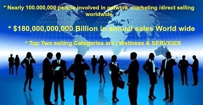 Home-based Business Opportunity