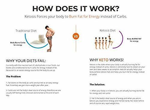 Keto Diet Pills Shark Tank Best Weight Loss Supplements Burn Fat & Carb Blocker