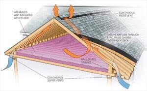 INSULATION - We pay the HST - free thermal analysis  Sarnia Sarnia Area image 2