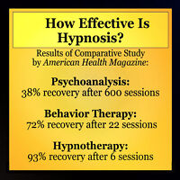 Hypnotherapy services available