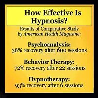 Weight Loss, Confidence, Motivation ~ Hypnosis Results