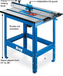 Kreg Router Table with precision guide, featherboard