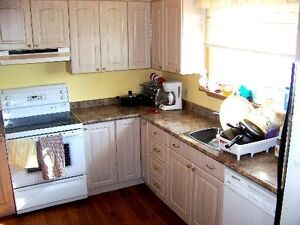 Cheapest College Rental rooms