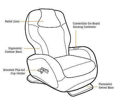 Massage Chair Parts Ebay