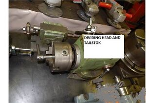 DIVIDING HEAD AND TAILSTOCK, INDEX PLATE