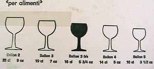 "GLAS .16 cl (5 ¾ oz) called ""Balloon 3"""