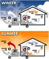 Heat Pumps with Air Conditioning