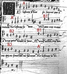 PIANO CLARINET SAX FLUTE GUITAR LESSONS (No pressure method.)