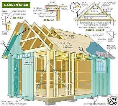 Consider The Optimum Site For Your Shed In Terms Of Your Requirements The Ability To Access All Areas Of The Shed Is Important For General Painting