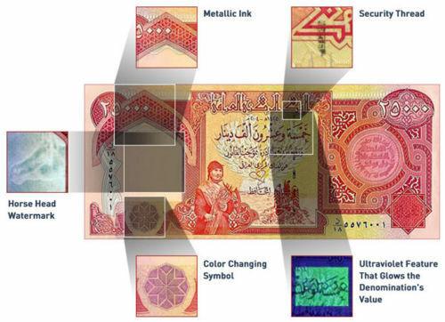 1 x 25000 NEW IRAQI DINAR UNCIRCULATED BANKNOTE IQD-CERTIFIED