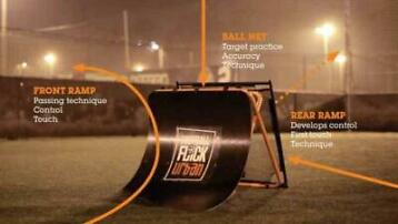 Football Flick Urban: : de ultieme 3-voudige rebounder.