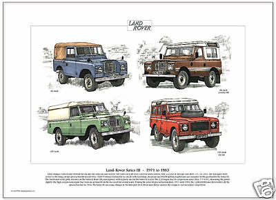 LAND-ROVER SERIES III (3) - 1971-1985  - Fine Art Print