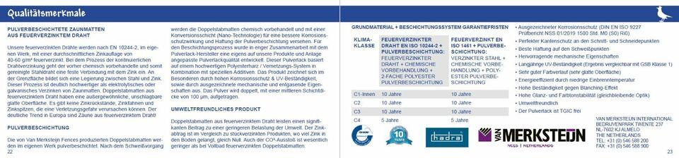 45lfm Doppelstabmattenzaun 1830mm ANTHRAZIT 6/5/6 inkl. Pfosten in Marburg