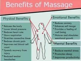 Deep tissue massage, Swedish massage, facial massage