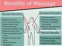 Deep tissue massage, Swedish massage, facial massage