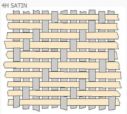 Carbon fiber all patterns explained. Carbon.ee Blog