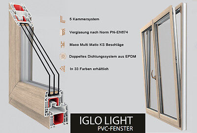 Iglo Light - Drutex S.A.