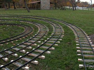 "TRACK SET IN  7 1/2"" - 7 1/4"" GAUGE 20  FOOT DIA."