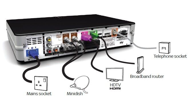 good iptv box with guide