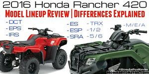 WANTED TO BUY HONDA FOREMAN 450/500 FOR PARTS OR REPAIR