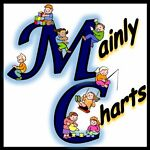 MainlyCharts