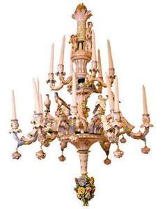 Porcelain chandelier ebay antique porcelain chandelier mozeypictures Image collections