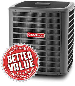 APPROVAL GUARANTEED - Rent to Own Furnaces & Air Conditioners