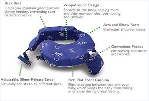MyBreastfriend Nursing pillow Kitchener / Waterloo Kitchener Area image 2
