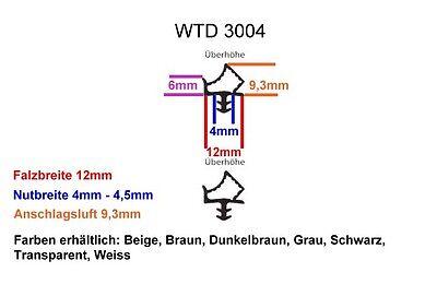 Weiss 5m-Holzzargendichtung T/ürdichtung 12mm Falzbreite WTD 3440 Farbe Weiss 2,8mm Nutbreite in Beige,Braun