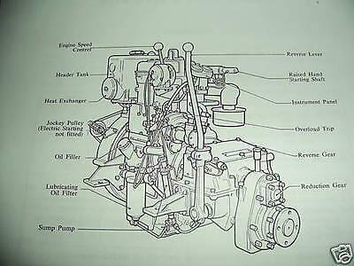 Lister.HW2M/HW3M Engine.Maintenance manual & Parts list.
