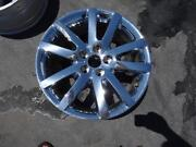 Cheap Rims