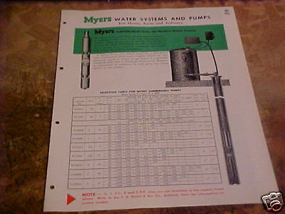 Mid Century Industrial 1955 Architects Sweets Catalog Brochure Myers Water Sys