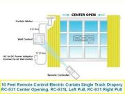 Electric Curtain