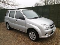 very good car , cheap and work perfect .. Suzuki Ignis 2006