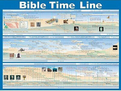 BIBLE TIME LINE - New Laminated Wall Chart by Rose Publishing - Bible Time Line