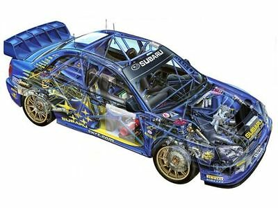 Subaru Impreza Turbo WRX Workshop Manual (inc STI)