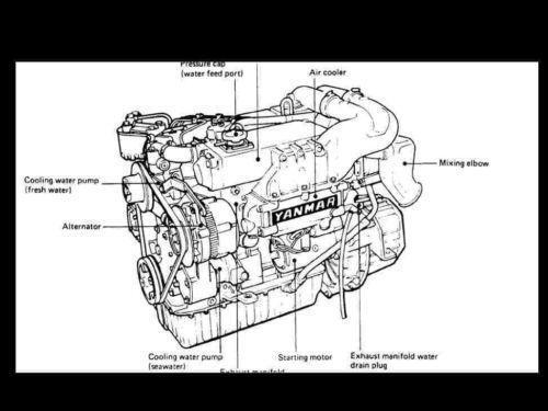 1996 dodge ram 1500 engine diagram yanmar manual | ebay yanmar 1500 engine diagram
