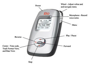 Rio Carbon 5 GB MP3 Player with high quality earbuds etc.