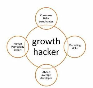 hacker | Services For Hire | Gumtree Australia Free Local Classifieds