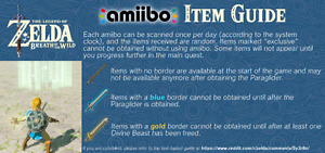 Amiibo NFC Stickers for Legend of Zelda Mario Kart Switch Wii U